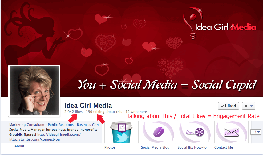 Keri Jaehnig of Idea Girl Media explains Engagement Rate on Facebook