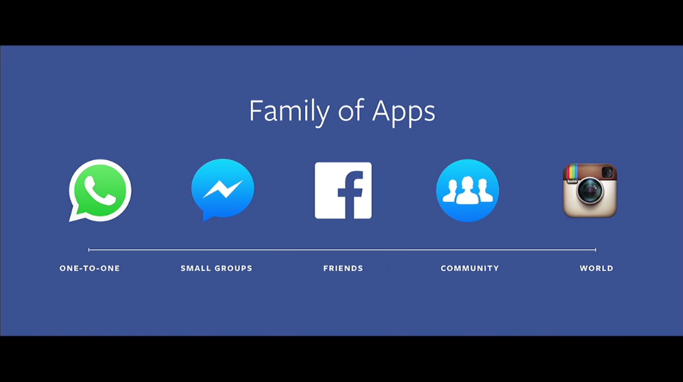Keri Jaehnig of Idea Girl Media explains Facebook's Family Of Apps as announced at f8 Facebook Developer's Conference 2016