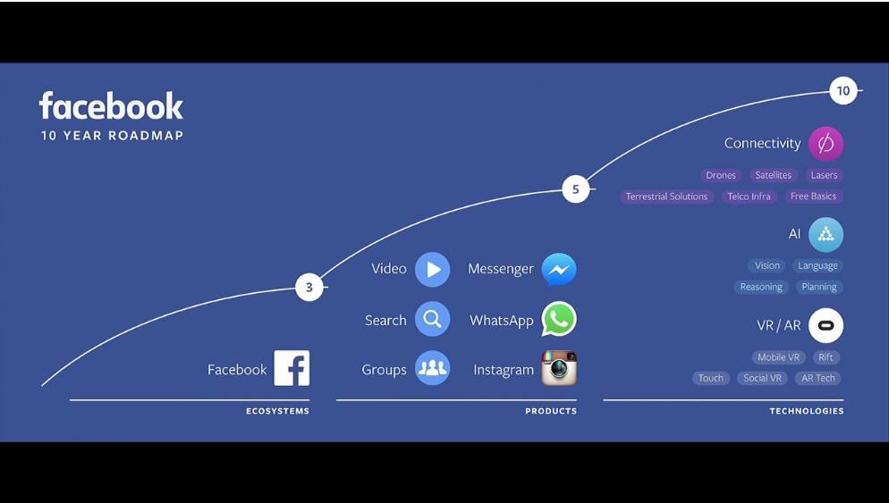 Facebook 2016: The Long Game as explained by Keri Jaehnig of Idea Girl Media