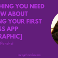 Everything You Need To Know About Creating Your First Business App [Infographic] outlined by Jaykishan Panchal at Idea Girl Media
