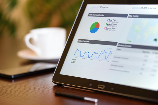 One of the lesser understood social media marketing mistakes is Not Monitoring Your Analytics And KPIs