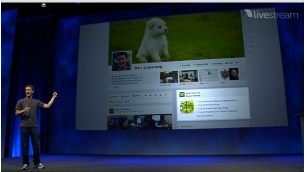 Idea Girl Media discusses Mark Zuckerberg's introduction of Timeline at Facebook's f8 Developers Conference 2011