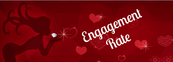 Engagemen Rate On Facebook: Understanding It