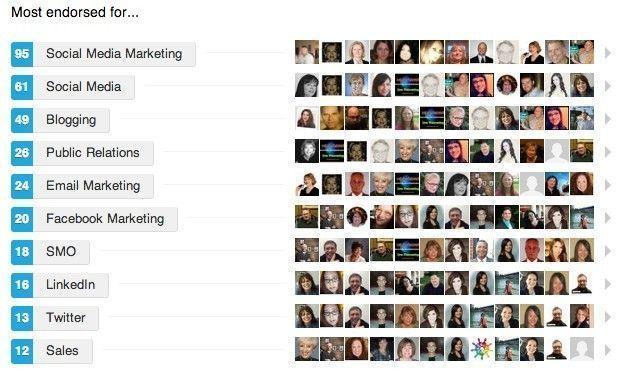 Maria Elena Duron of Buzz2Bucks explains the value of LinkedIn Endorsements
