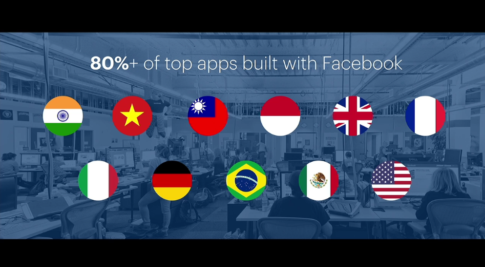 80% Of Top Apps Built With Facebook are from several International countries as explained by Keri Jaehnig of Idea Girl Media